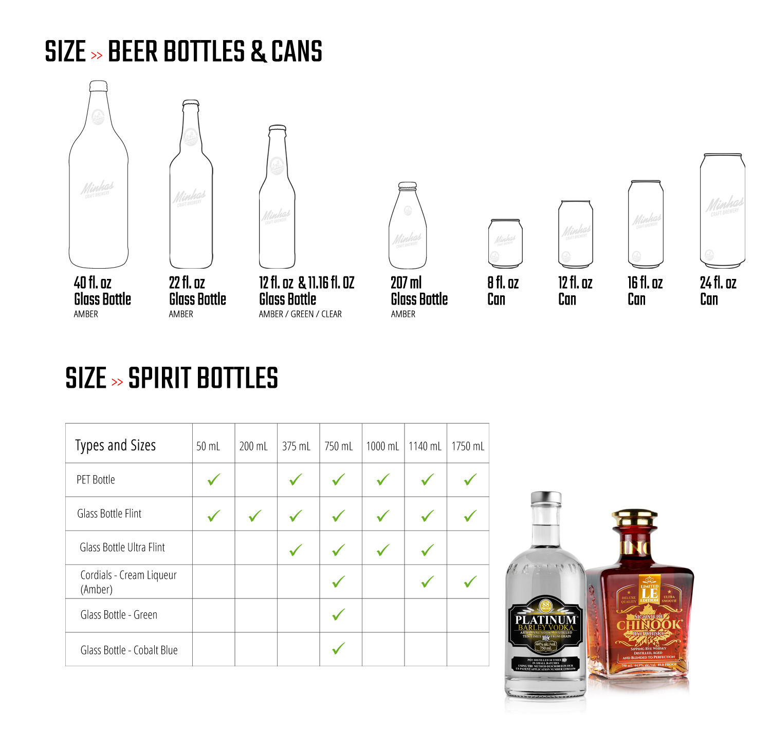 Private & Custom Label Beer, Spirits & Liquor – White Label
